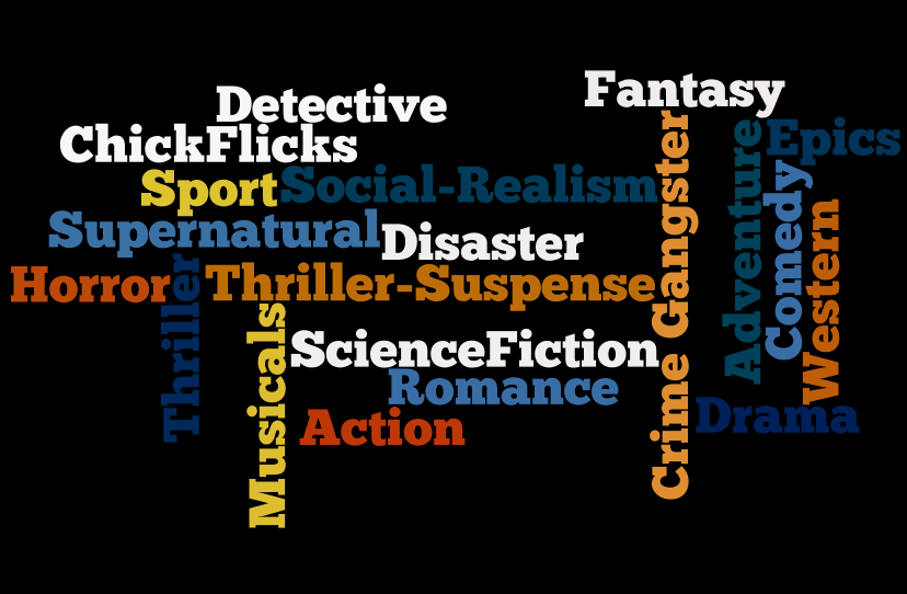 Film-Genres